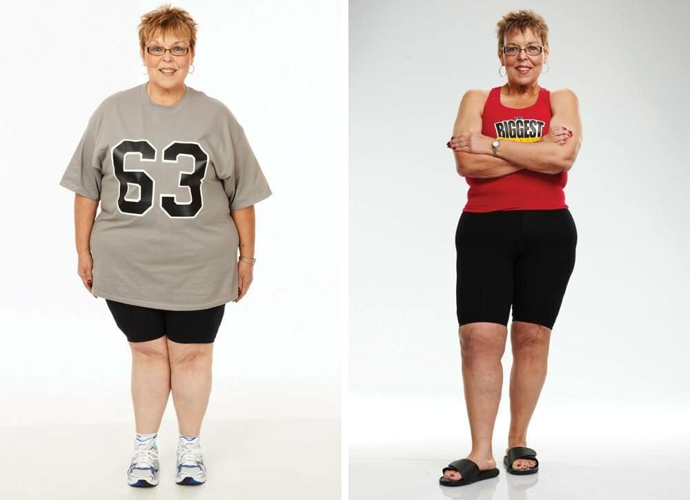 Похудеть Мальчик 12 Лет. Подростки и лишний вес: как худеть в 12-18 лет в домашних условиях за неделю