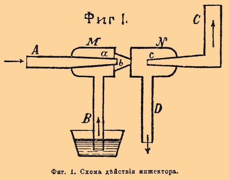 Схема инжектора инжектор.