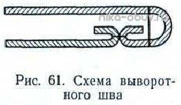 Рис. 61