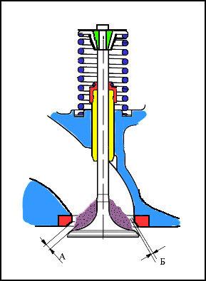 0 69beb a415edc7 L - Как проверить направляющие втулки клапанов