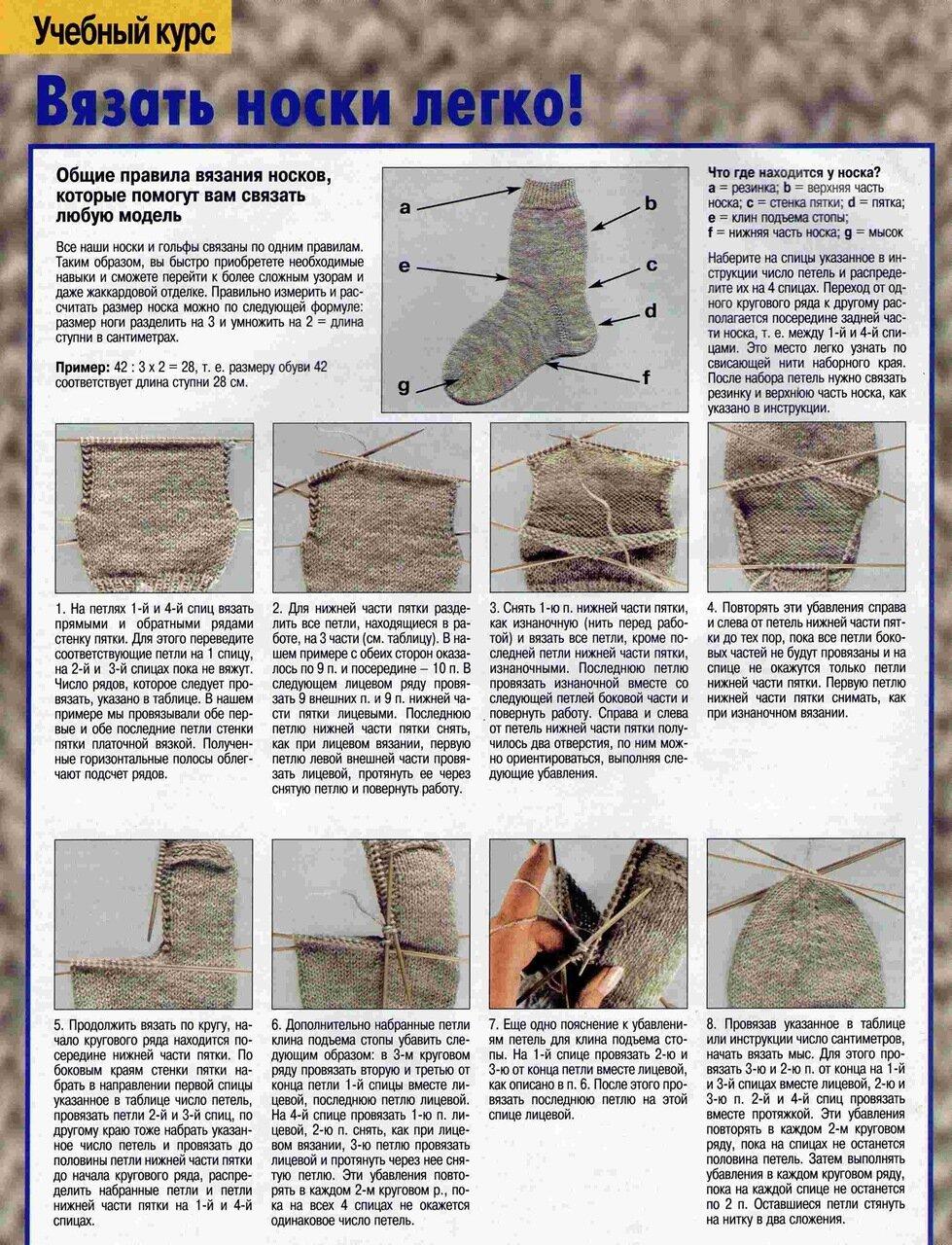 как вязать носки спицами своими руками - иллюстрированный курс по шагам бесплатно