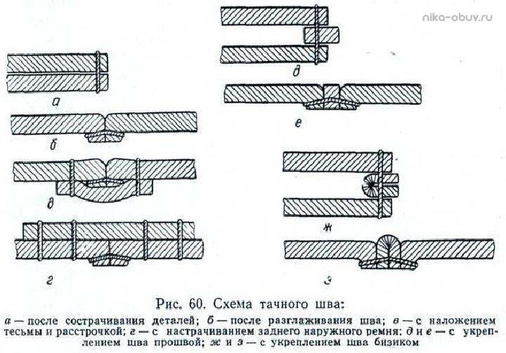 Рис. 60