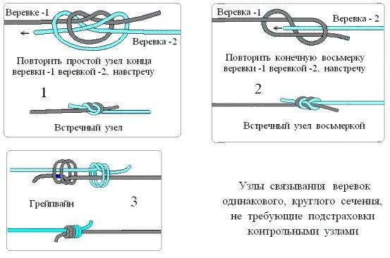 узлы связывания одинаковых веревок