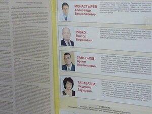 Приморье: победители и жертвы выборных махинаций