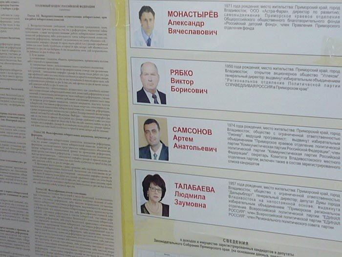 Выборы в ГД РФ 2012