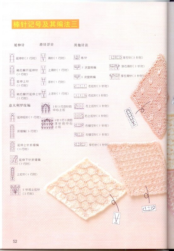 Обозначения для вязания спицами араны
