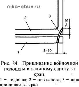 Рис. 84