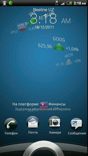 HTC Sensation (Sense 3.0)