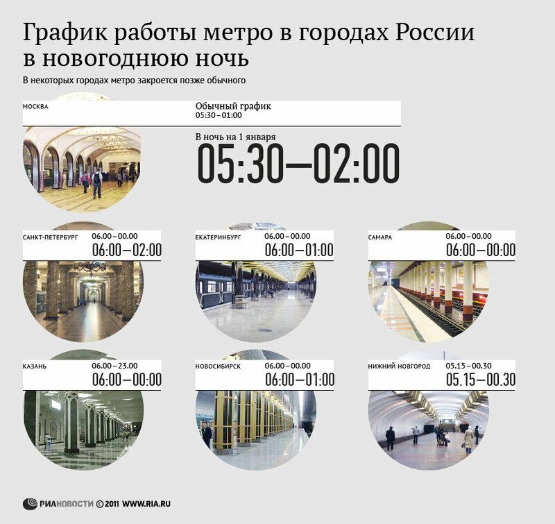 Режим работы метро в новой год