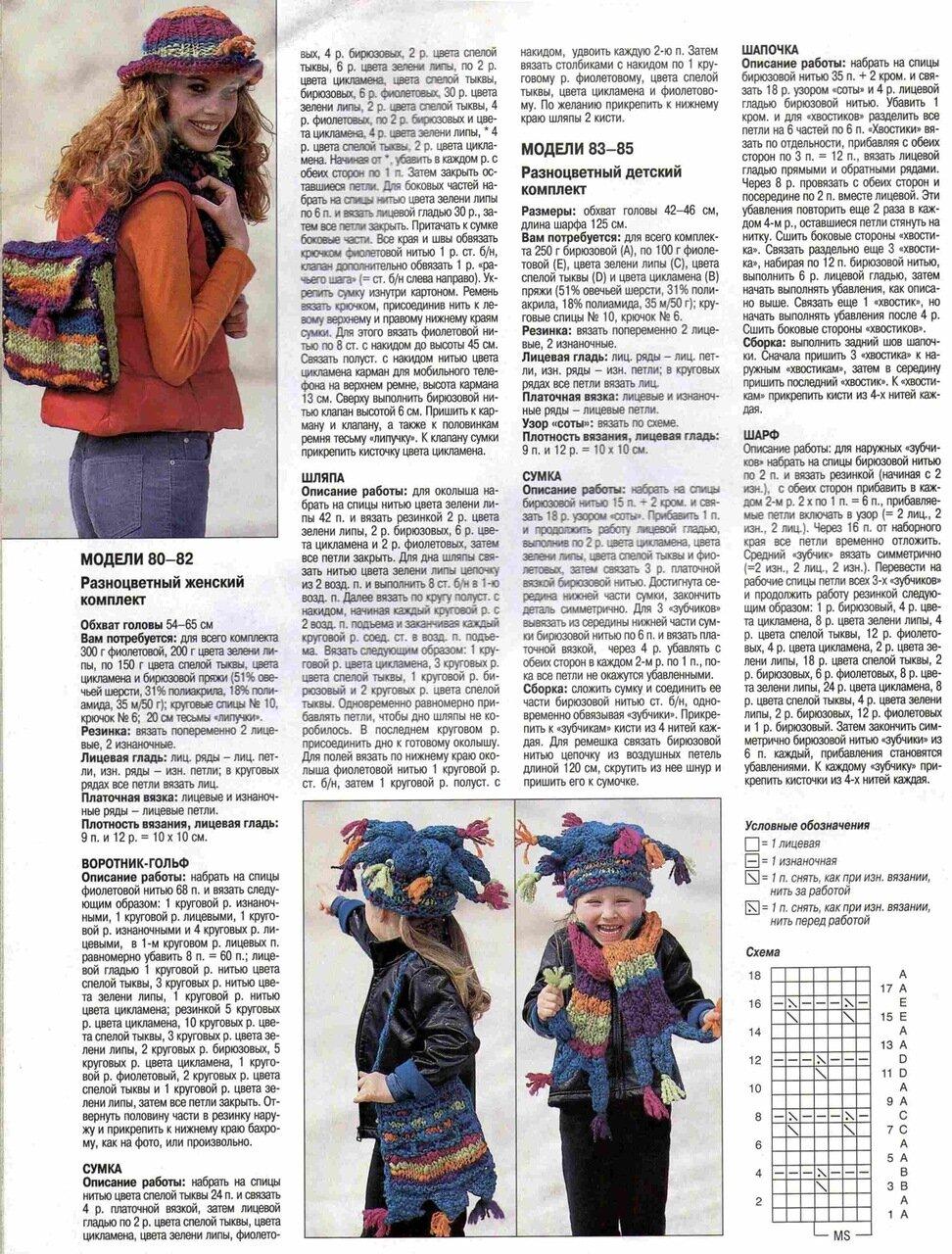 как связать на спицах разноцветные комплекты: воротник, рюкзак, шляпа и шапка шута, сумка, шарф - описание