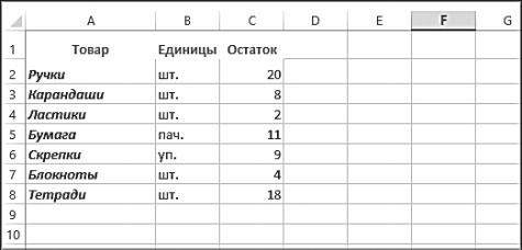 Рис. 5.11. Форматированный текст в ячейках