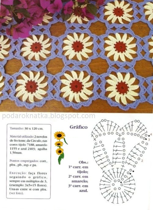 Подсолнух - маленькое солнышко, символ оптимизма, веселья и благополучия!  Подсолнух - цветок августа.