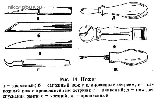 Как сделать своими руками сапожные ножи