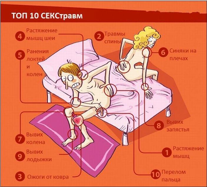 Распространённые травмы во время секса