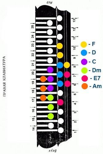 уроков игры на гармони :-)