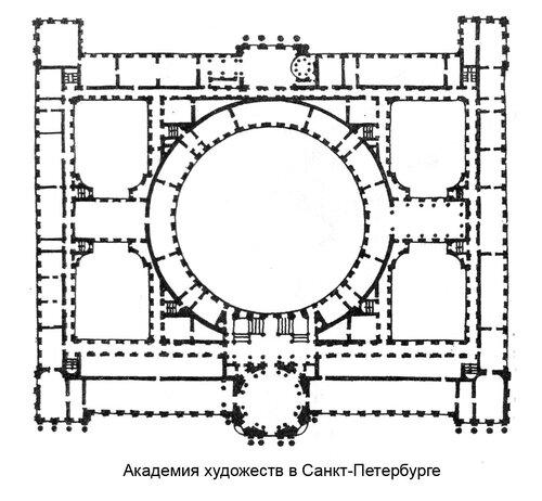 Академия художеств в Санкт-Петербурге, план