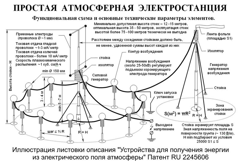 """""""Закрывающие Технологии"""" и война Судного Дня"""