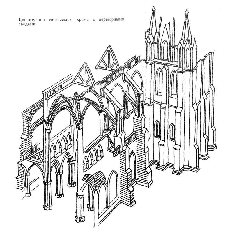 Конструкция готического храма