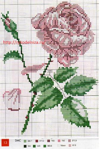 схемы вышивки крестиком, розы