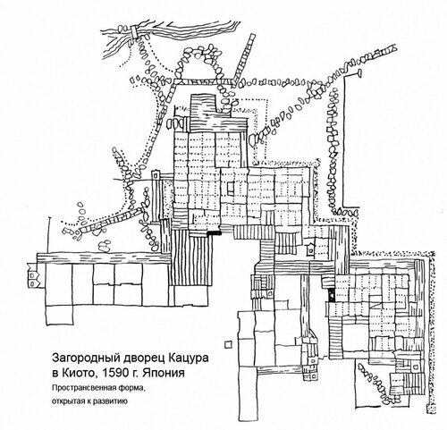 Дворцово-парковый ансамбль Кацура в Киото, план дворца