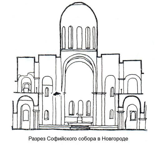 Софийский собор в Великом Новгороде, разрез