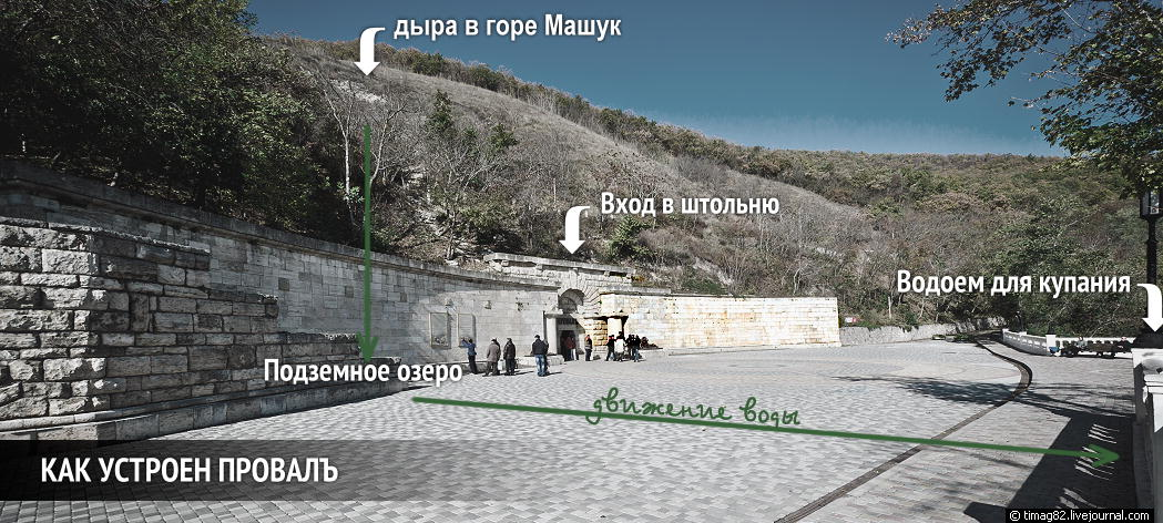 Пятигорск провал фото
