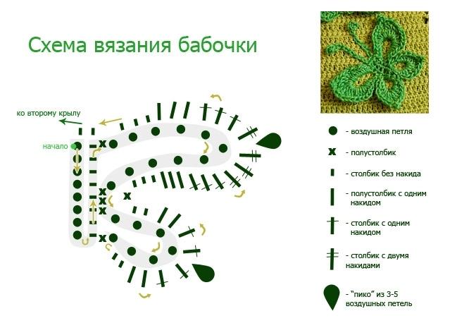 Вот еще несколько схем вязания различных бабочек.