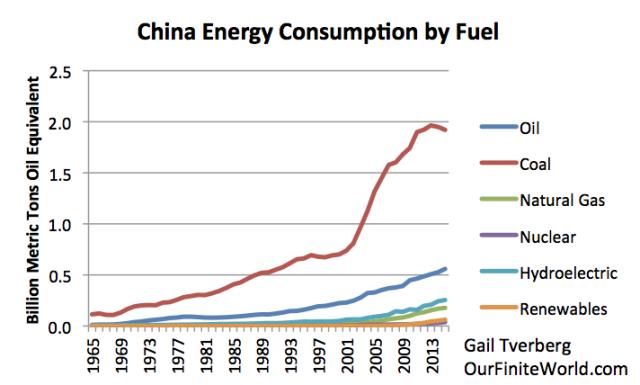 Картинки по запросу Китай является крупнейшим в мире производителем абсолютного большинства видов промышленной продукции