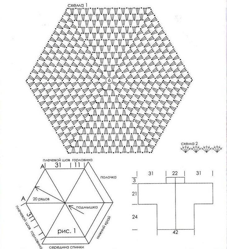 Вязание крючком шестиугольник 2