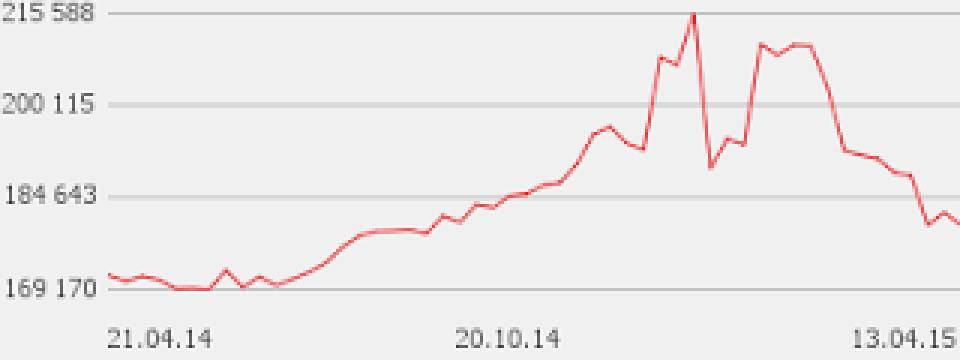 Оптимальная цена жилплощади для рядового украинца 400 долларов за кв м, - Порошенко