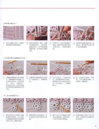 Болеро из Crochet Best Selection (МК 2)