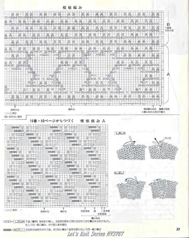 Let's knit series NV3767 1999 sp-kr_53