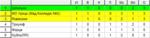 1 тур 3 «Чемпионата ЖФЛ». Второй дивизион