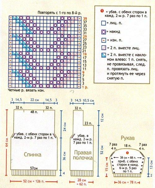 Выкройка и описание вязания жакета спицами
