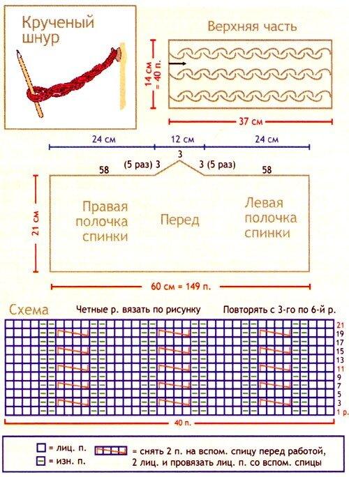Схема вязания и выкройка пляжного топа спицами