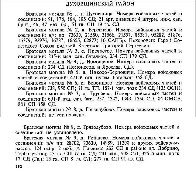 Северо-Западный Фронт. Демянский котел: 262 СТРЕЛКОВАЯ ДИВИЗИЯ | 567x645