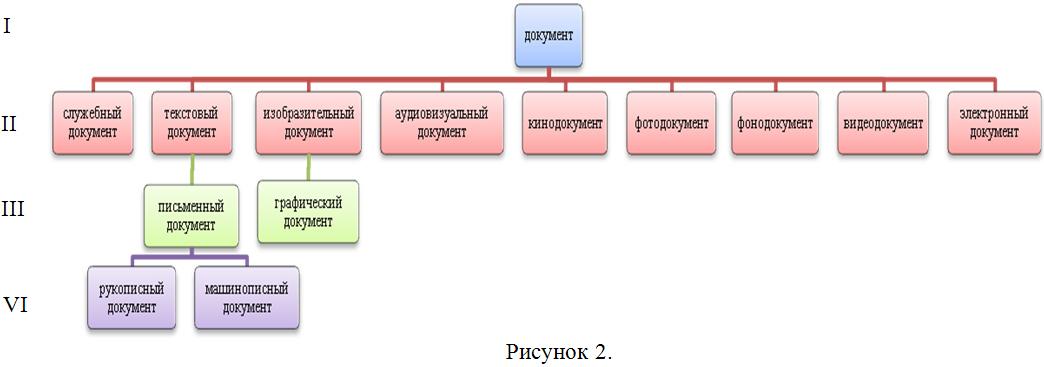 Гринев Гриневич Терминоведение
