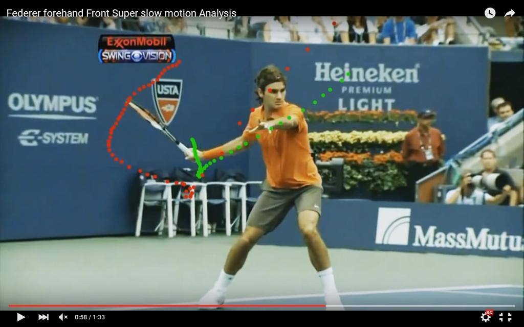 Противоход теннисе в ставка