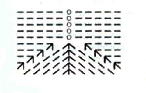 вязаные сумки крючком с описанием и схемой