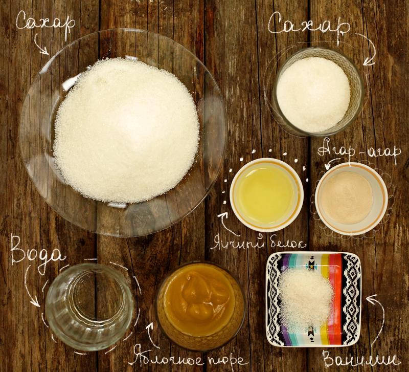 Домашний зефир - пошаговый рецепт с фото #3.