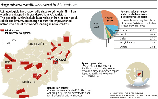 Mineral Map Of The World.The Pentagon S Map Of Afghanistan An Eldorado Of Mineral Wealth And
