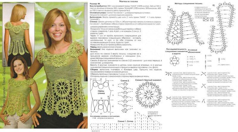 Модели летней женской одежды (вязание крючком).  Оригинальное сообщение.  Это цитата сообщения. gelexxx.