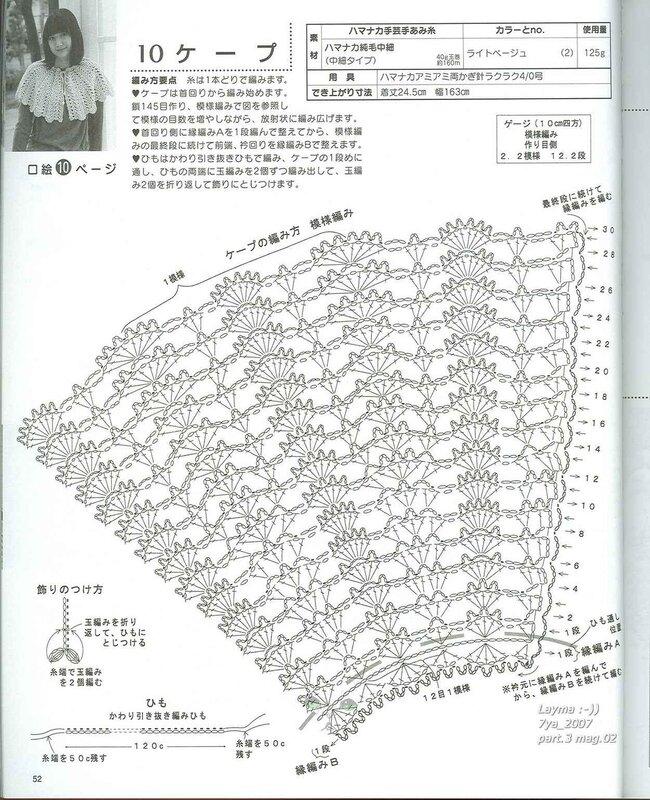 Манишки крючком со схемами и описанием