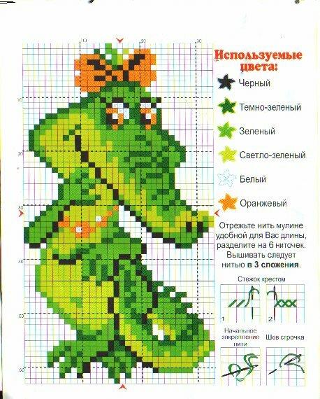 Схемы вышивки крокодила