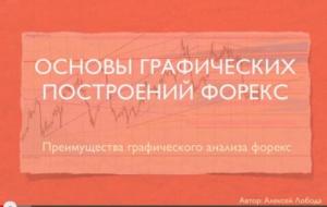 Книга FOREX - Основы графического анализа (пошаговая стратегия заработка)(2014)(видеокурс)