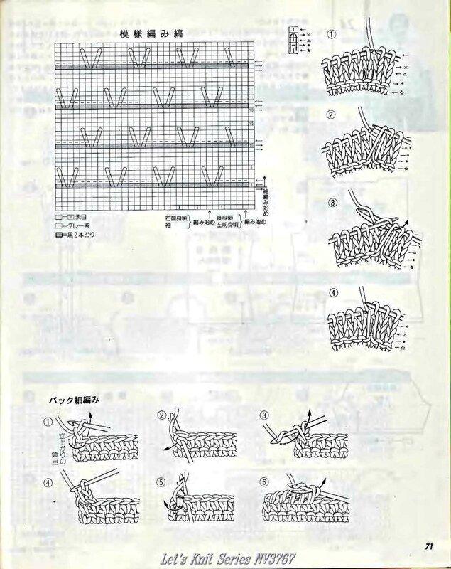 Let's knit series NV3767 1999 sp-kr_71
