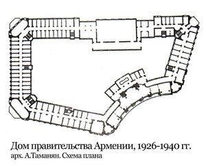 Дом правительства Армении, план