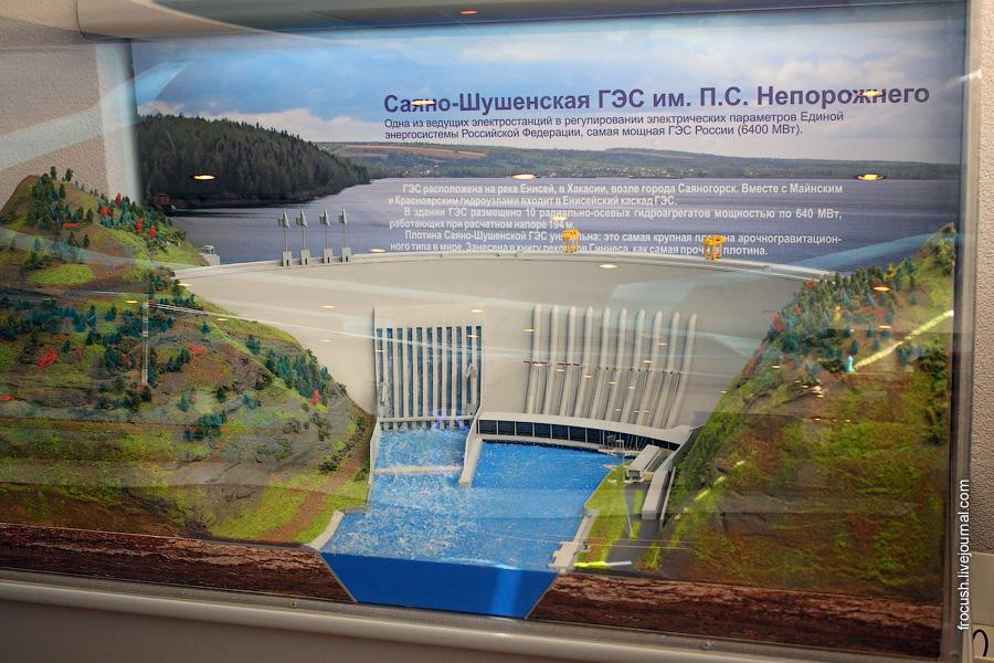 Углич. В музее гидроэнергетики