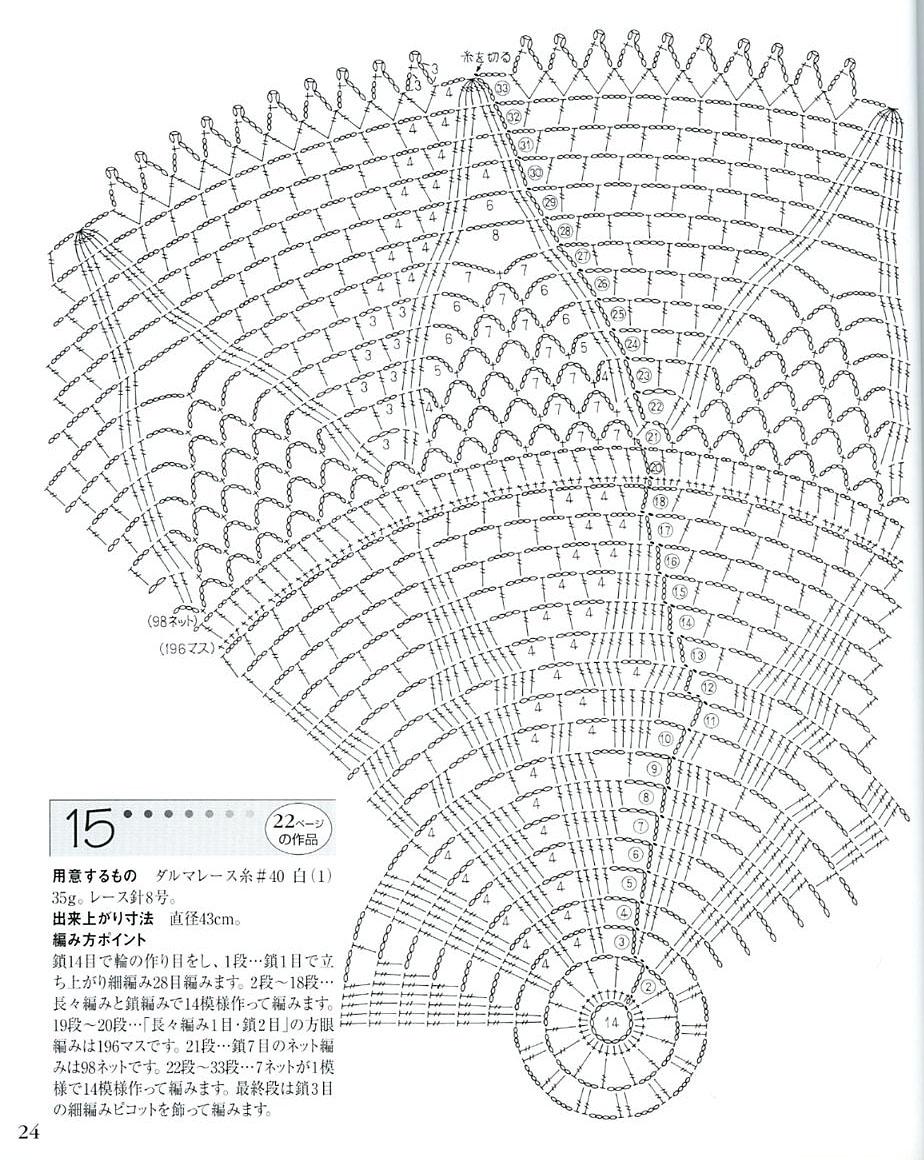 бесплатные схемы салфеток крючком