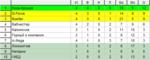 4 тур 3 «Чемпионата ЖФЛ». Первый дивизион